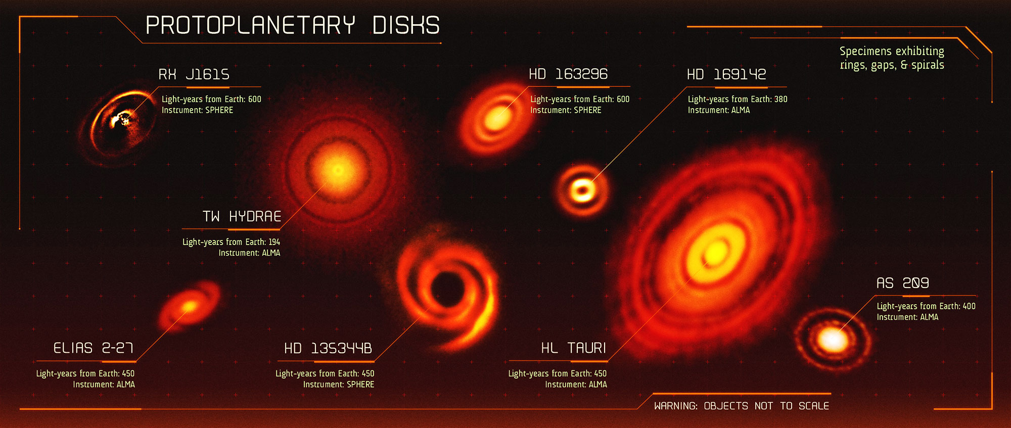 a sample of seven different planetary disks showing spiral, ring and irregular shaped structures. Disks are coloured red/orange and features are black.