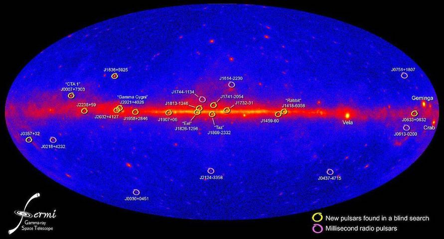 Ellipsoid-shaped image of the entire sky in gamma-rays with most of the ellipse blue in colour but Milky Way band in centre plain bright orange and red. Sprinkled across the image are yellow and purple circles with labels indicating the location and names of pulsars.