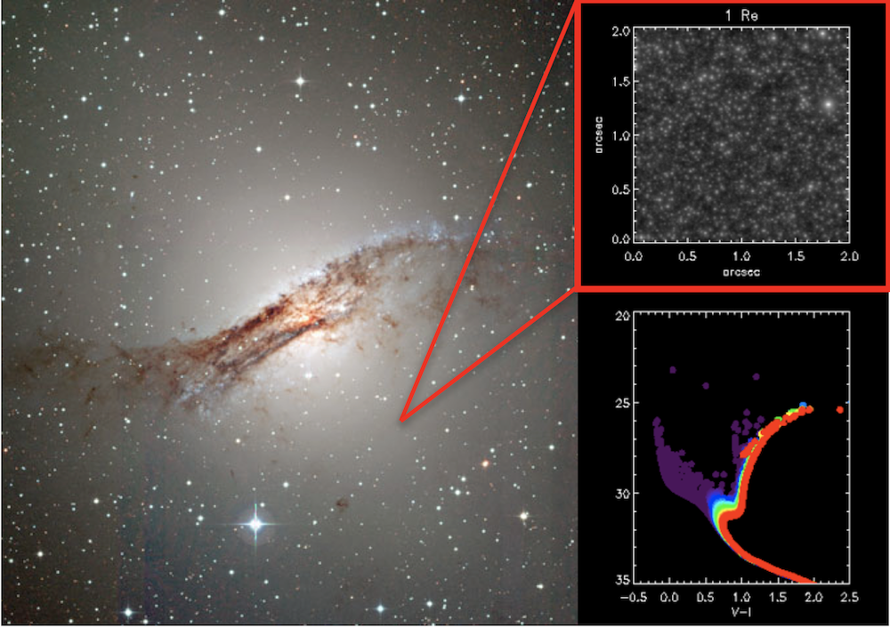 Image showing the Centaurus A galaxy, with a tiny dot enlarged into two insets, which display a field of stars showcasing the resolving power of the MAVIS.