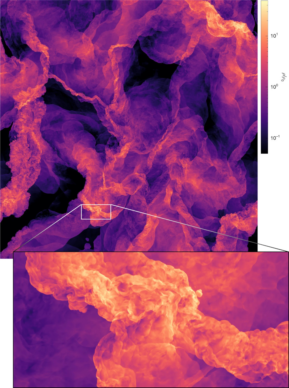 Image of a cloud of gas with second image zooming in on a small part in the centre
